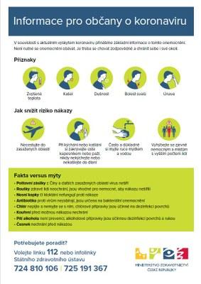 informace pro občany o koronaviru
